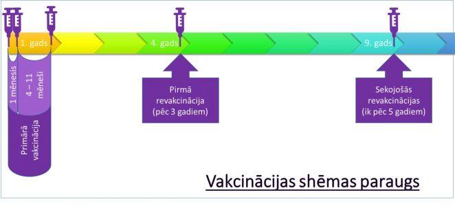 ee-vakc-b1